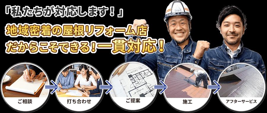 地域密着の屋根リフォーム店だからこそできる!一貫対応