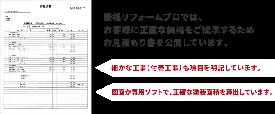お客様に正直な価格をご提示するため お見積もり書を公開しています。細かな工事(付帯工事)も項目を明記しています。図面か専用ソフトで、正確な塗装面積を算出しています。